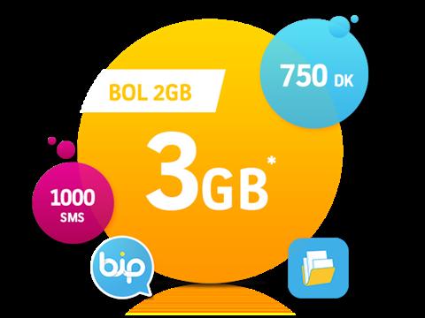 bol-2-gb-paketi_480x360.png
