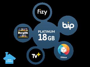 Dört Dörtlük Paketler Platinum 18 GB