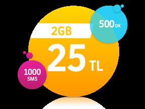 Faturalı 2GB Plus Yıllık Abonelik Kampanyası