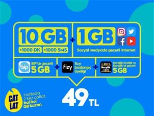GNÇ Süper 10GB