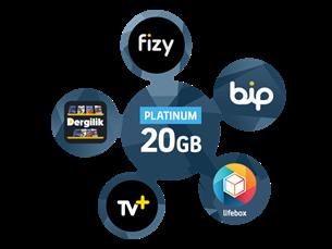 Satın Al Platinum Mega 20 GB Paketi