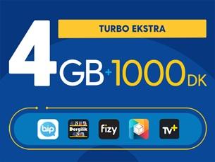 Satın Al Turbo Ekstra Kampanyası