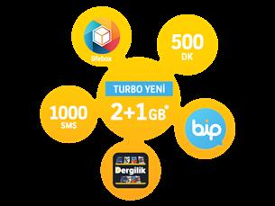 Satın Al Turbo Yeni 2GB Kampanyası