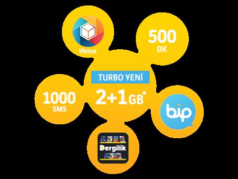 Dört Dörtlük Paketler Turbo Yeni 2 GB