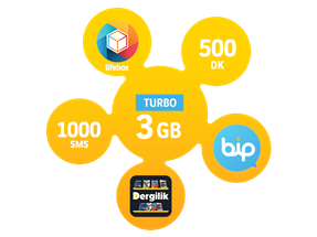 Turbo Yeni 3 GB