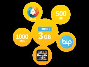 Satın Al Turbo Yeni 3 GB