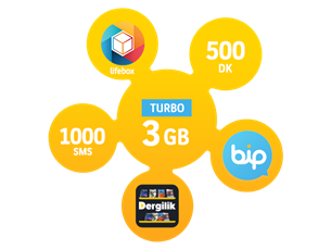Turbo 3GB Paketi