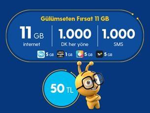 Satın Al Gülümseten Fırsat 11 GB Paketi