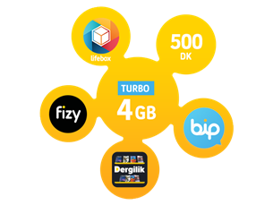 Satın Al Turbo 4 GB