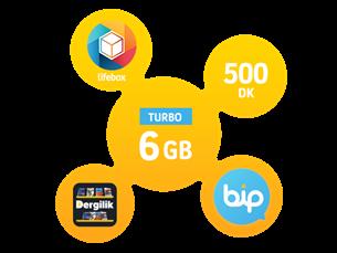 Satın Al Turbo 6 GB
