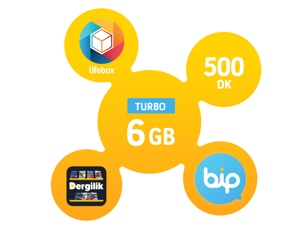Turbo 6 GB
